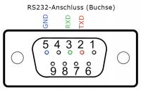TCP-RS232 Wandler TCP232-24