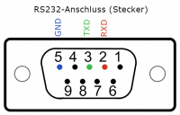 WIFI Modul WIFI232-602